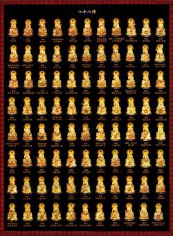 88 Buddhas